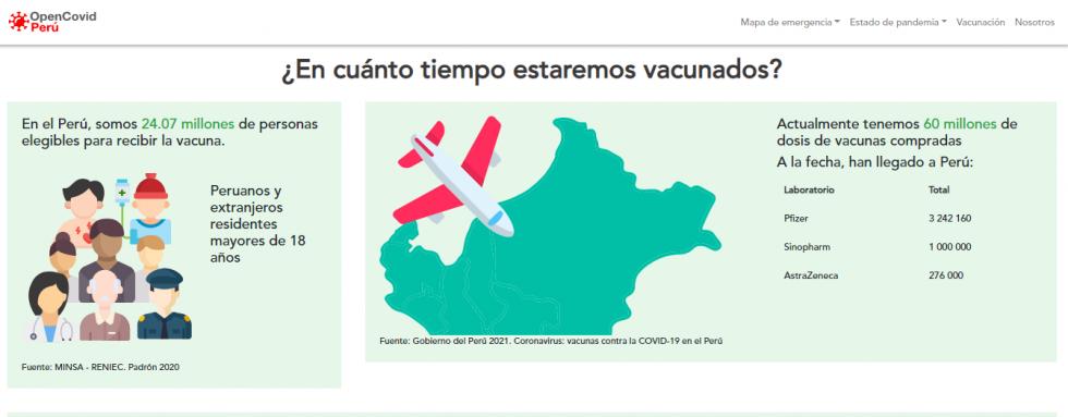 VACUNACIÓN EN EL PERÚ